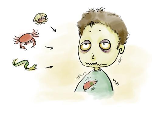 什么是病毒性乙肝