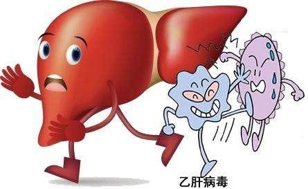 乙肝难治与什么因素有关?