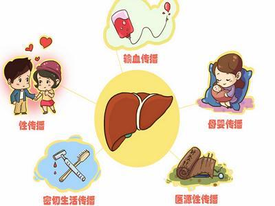 乙肝传播途径
