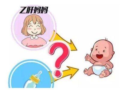 得了乙肝可以生孩子吗?